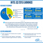ITBTN_Earnings_Q3-2015_10142015_730px_WhiteBgd