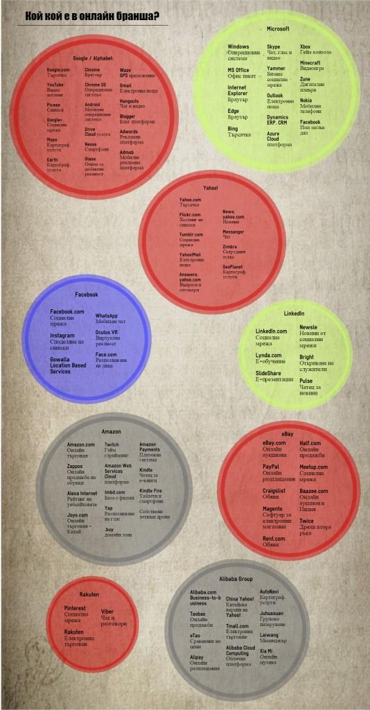infografika koi koi e small