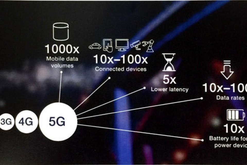 Ericsson представи четири нови решения в подкрепа на доставчиците на комуникационни услуги