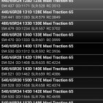 FS tyre-pressure app-1