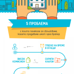 prodaisam-infographic-1