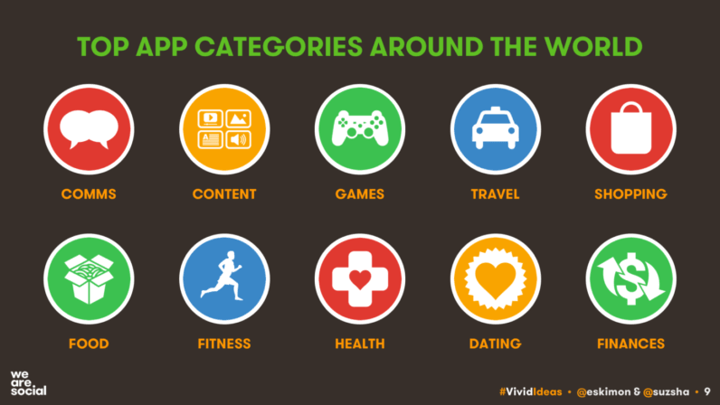 06-Top-App-Categories-Q3-2017-796x448