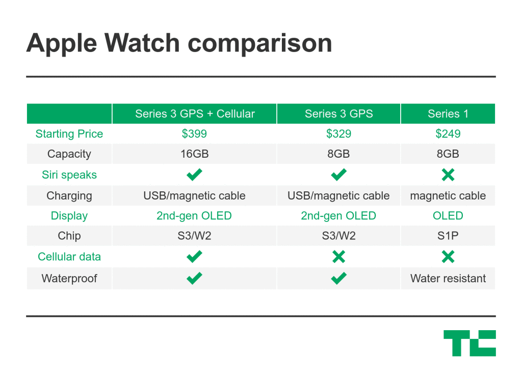 apple_watch_comparison