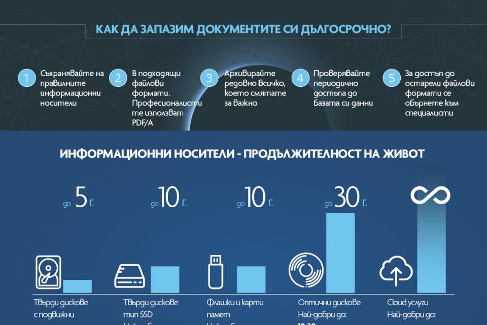 """Български експерти работят по проблема как да се предпазим от дигиталната """"тъмна ера"""""""