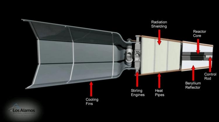 reactor 2