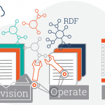Webinar-GraphDB-Cloud-Enterprise-Ready-RDF-Database-on-Demand_without-text-1-1024x510.png.pagespeed.ce.HG4Gq_PUfh