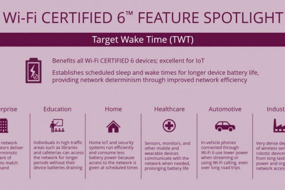 Galaxy Note 10 и Note 10+ са първите WiFi 6 сертифицирани смартфони