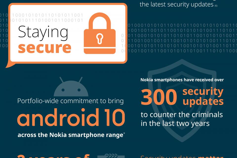 Официално започна ъпдейтването на смартфоните Nokia с Android 10: Nokia 8.1 е първият модел, който ще получи последната версия на Android