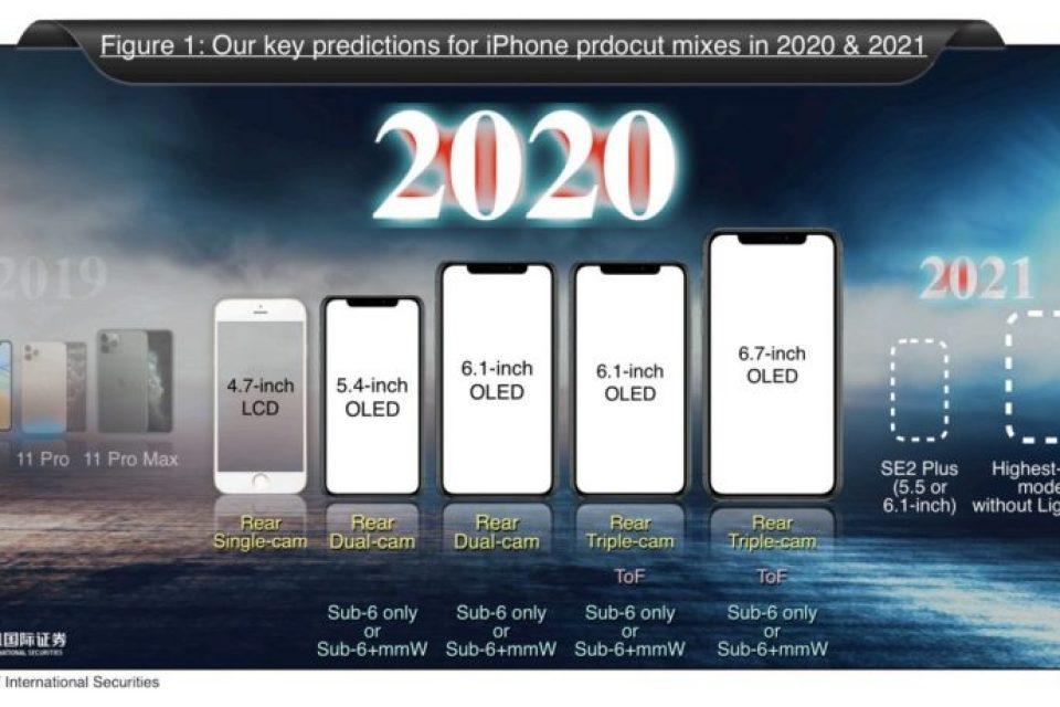 Новите модели iPhone може да получат до 6 GB оперативна памет