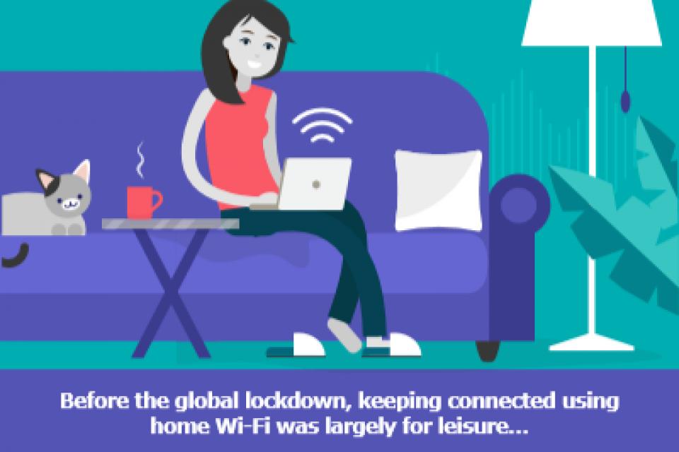 COVID-19: дистанционната работа и натоварването на домашната Wi-Fi мрежа