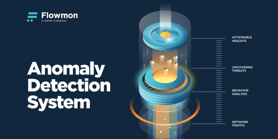 Решенията за мрежова сигурност на Flowmon вече са достъпни на българския пазар