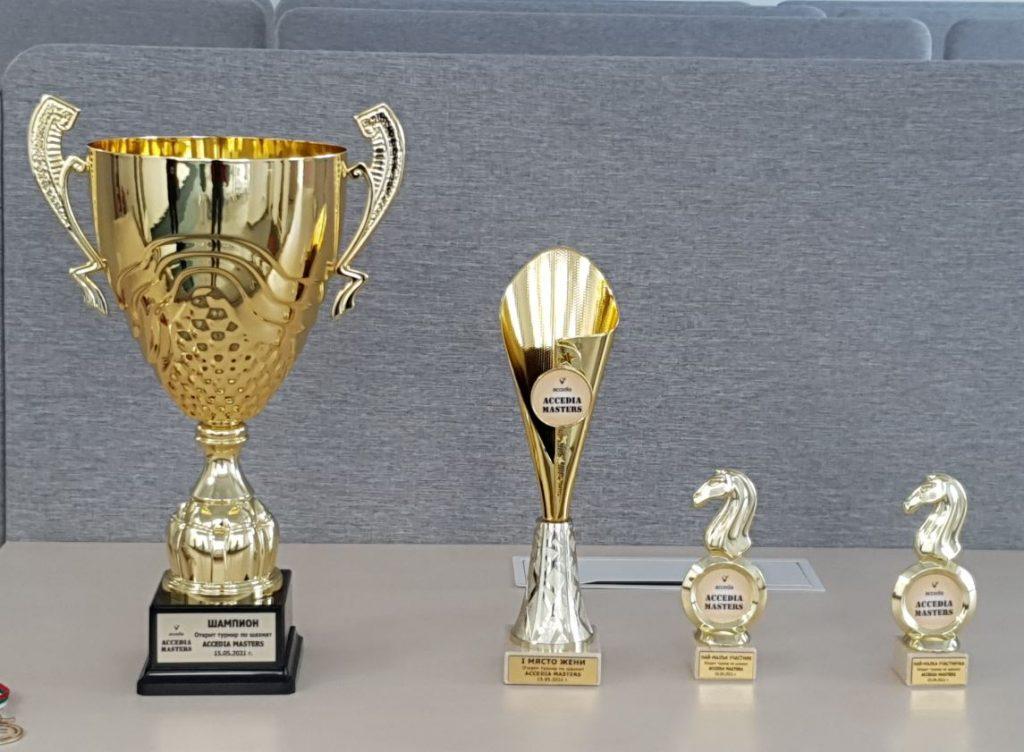 Accedia Masters prizes