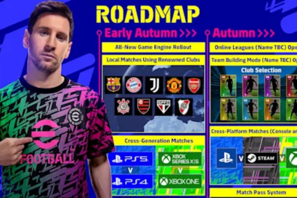 Pro Evolution Soccer става eFootball и ще се играе безплатно